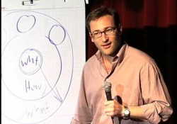 Simon Sinek Ted Talk The Golden Circle
